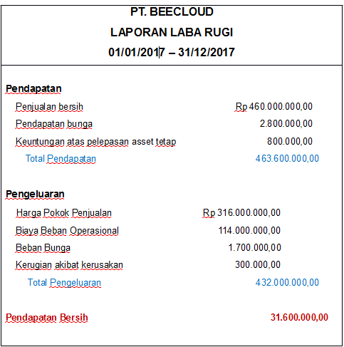 Single step income statement