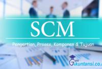 pengertian SCM