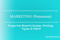 pengertian marketing (pemasaran)