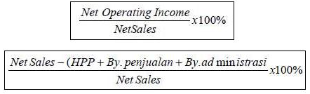 rumus Net Profit Margin Ratio