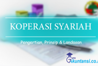 pengertian koperasi syariah