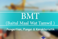 Baitul Maal Wat Tamwil (BMT)