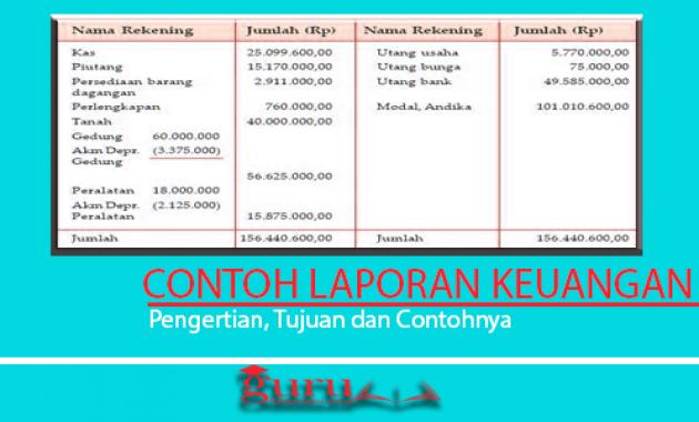 contoh laporan keuangan terbaru