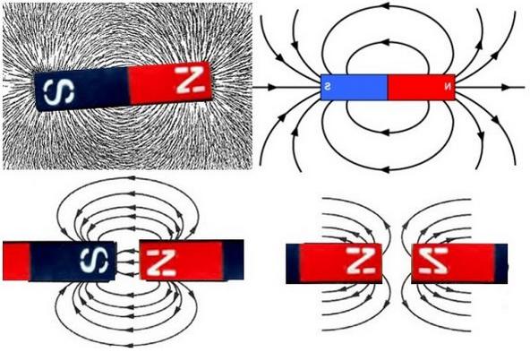 Contoh-Medan-Magnet