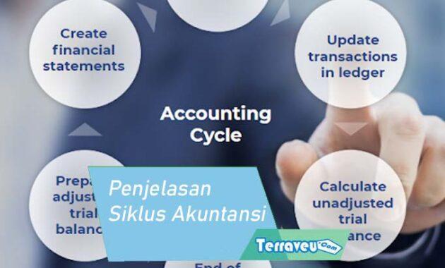 Pengertian Dan Penjelasan Lengkap Siklus Akuntansi