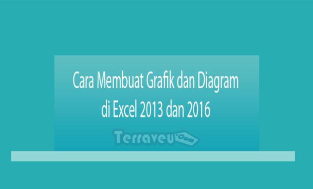 Cara Membuat Grafik dan Diagram di Excel 2013 dan 2016